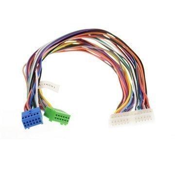 ISO2CAR Fakra Mini Connector