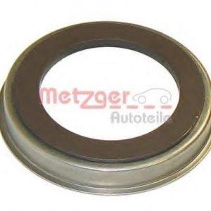 Metzger Anturirengas Abs